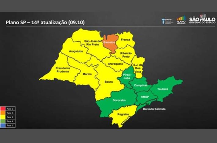 Região representada pelo SinHoRes passa para fase Verde do Plano São Paulo