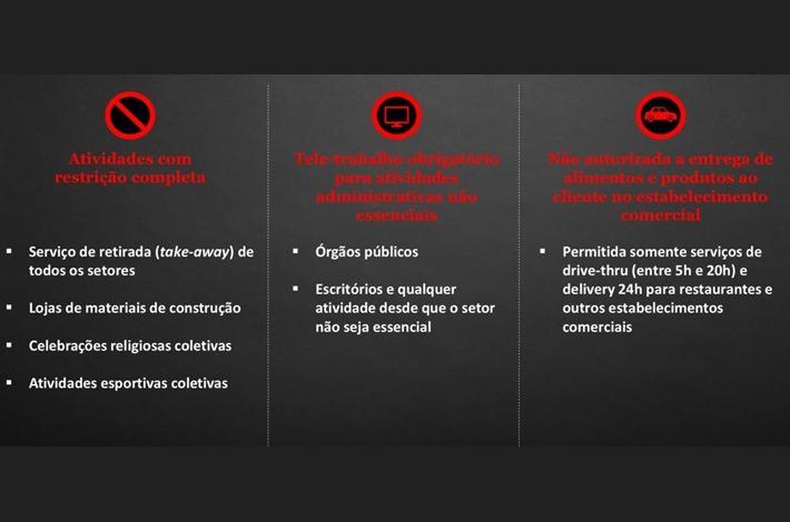 Governo Estadual Anuncia Medidas Mais Restritas em São Paulo