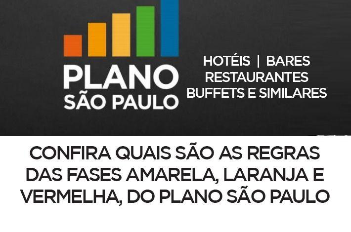 Confira em detalhes quais são as regras das fases Amarela, Laranja e Vermelha, do Plano São Paulo