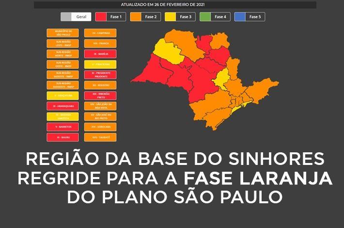 Região da Base do SinHoRes Regride para a Fase Laranja do Plano São Paulo